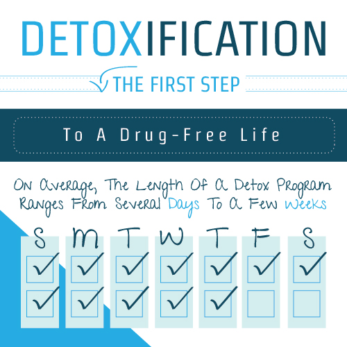 Detox Drug Rehab Is the First Step Toward a Drug-Free Life