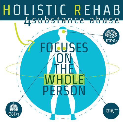 Holistic Alcohol And Drug Rehab Centers