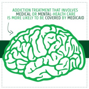 Addiction Treatment That Involves Medical Or Mental-health Care Is More Likely To Be Covered By Medicaid