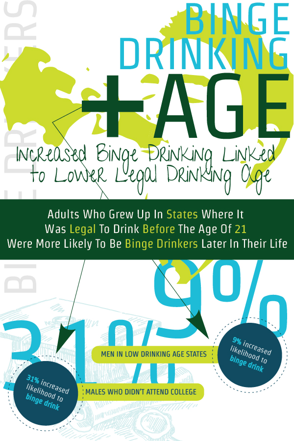 the legal drinking age should not be lowered But do you know exactly why the drinking age should not be lowered the legal drinking age was once lowered in the 1980's but it resulted in a step rise in the.