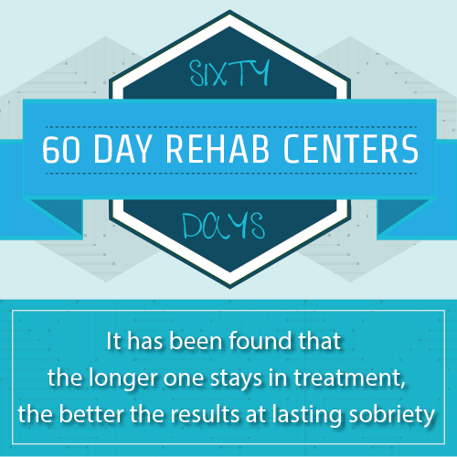 60 Day Alcohol And  Drug Rehab Centers