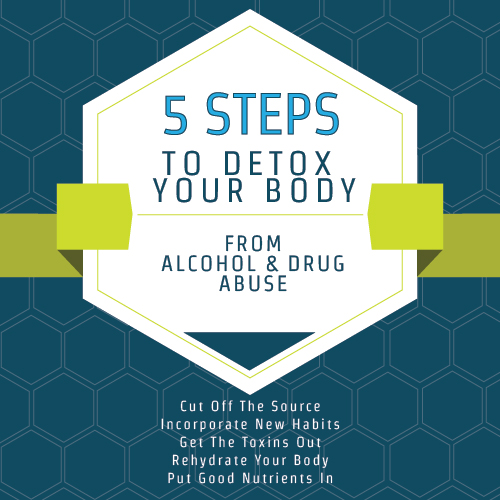 How to Detox Your Body from Drugs and Alcohol