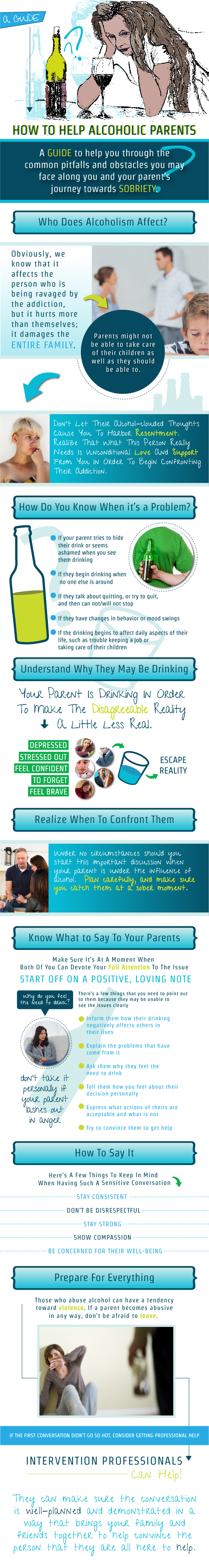 Infographic How To Help Alcoholic Parents