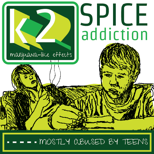 K2 Addiction And The Best Rehab Centers For Treatment