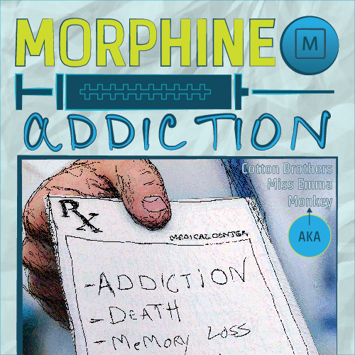 Morphine Addiction And The Best Rehab Centers For Treatment