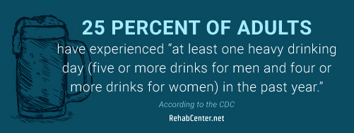RehabCenter.net Alcohol Addiction And The Best Rehab Centers For Treatment 25 Percent Of Adults