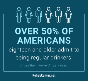 RehabCenter.net Alcohol Addiction And The Best Rehab Centers For Treatment Over 50 Percent Of Americans