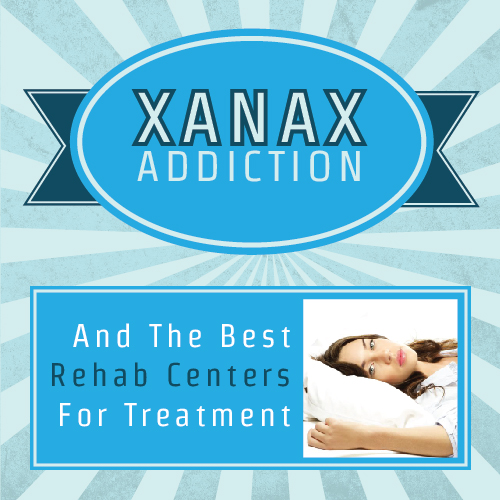 Xanax Addiction And The Best Rehab Centers For Treatment