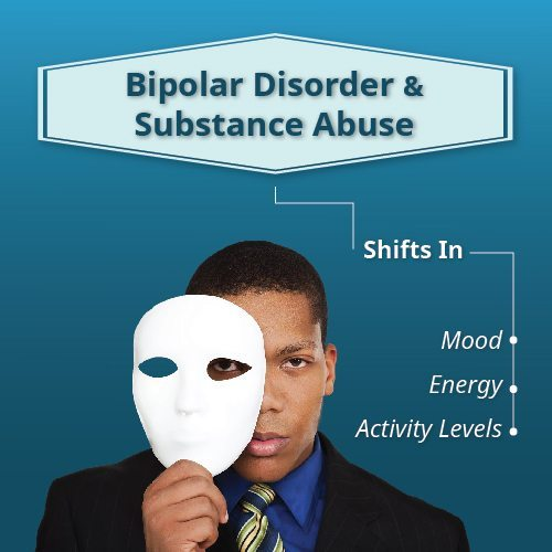 Bipolar Disorder and Substance Abuse-01