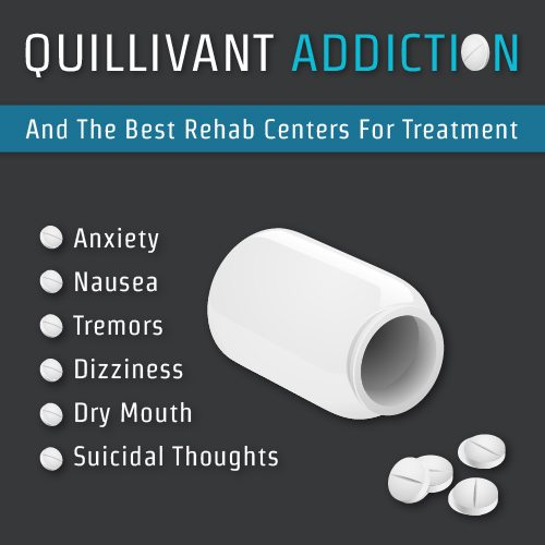 Quillivant Addiction And The Best Rehab Centers For Treatment-01