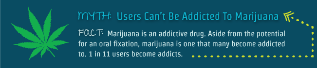 Myth: You can't be addicted to marijuana