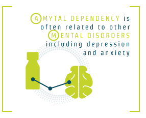Amytal Addiction And The Best Rehab Centers For Treatment Amytal Dependency