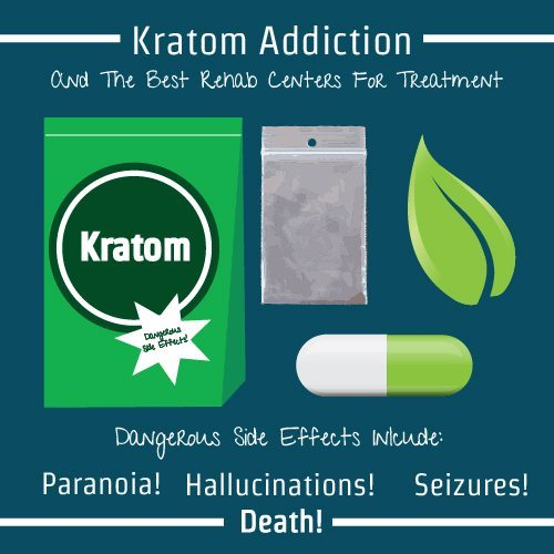 Kratom Addiction And The Best Rehab Centers For Treatment-01