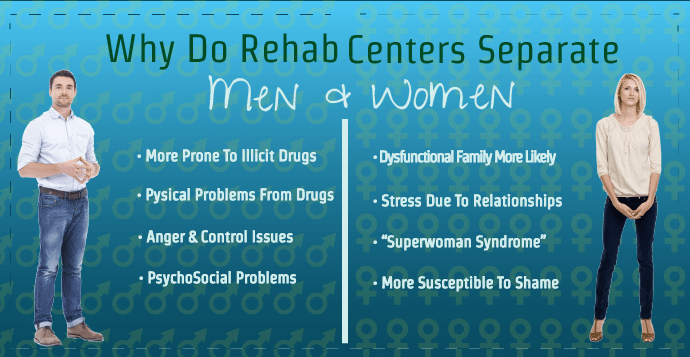 Why Do Rehab Centers Seperate Men and Women