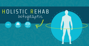 Holistic Rehab For Substance Abuse Infographic