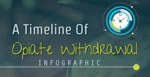 A Timeline Of Opiate Withdrawal Infographic
