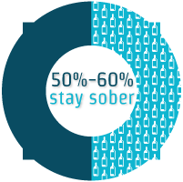 Convincing A Functional Alcoholic To Go To Rehab Stay Sober