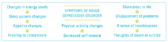 Dual Diagnosis: Major Depressive Disorder And Addiction Symptoms