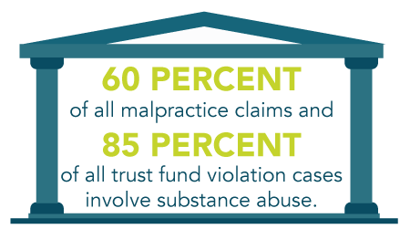 Lawyers And Substance Abuse Malpractice Claims