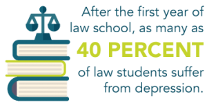Lawyers And Substance Abuse Law School