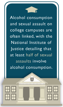 resulting alcoholism abuse sexual in