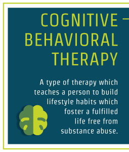 cognitive behavior therapy for people with Give to mayo clinichelp set a new world standard in care for people everywhere cognitive behavioral therapy for insomnia may be a good treatment choice if.