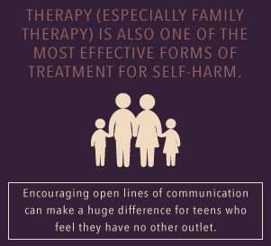 RehabCenter.net Substance Abuse And Self-Harm Family Therapy