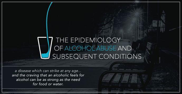 The Epidemiology of Alcohol Abuse and Subsequent Conditions