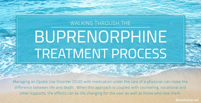 RehabCenter.net Walking Through the Buprenorphine Treatment Process