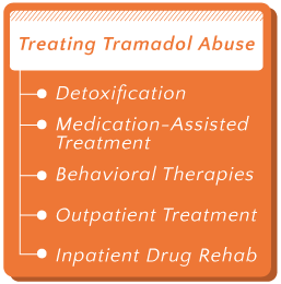 RehabCenter.net Using Tramadol Recreationally_Treatment
