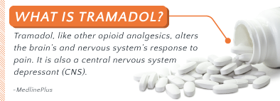 Using Tramadol Recreationally_What is Tramadol