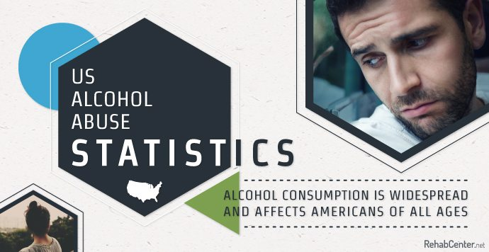 RehabCenter.net US Alcohol Abuse Statistics