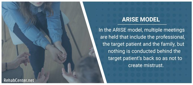 RehabCenter.net ARISE Model Intervention