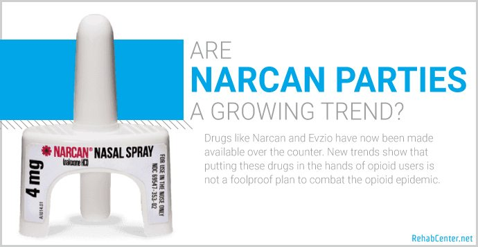 RehabCenter.net Are Narcan Parties A Growing Trend_