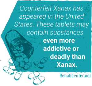 RehabCenter.net How Addictive Is Xanax- Addictive Or Deadly