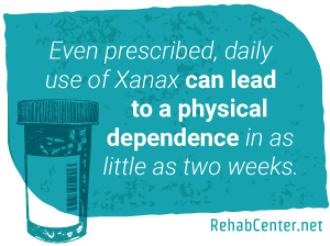 RehabCenter.net How Addictive Is Xanax- Lead To Physical Dependence