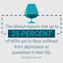 RehabCenter.net 5 Signs Of A Functioning Alcoholic 25 Percent