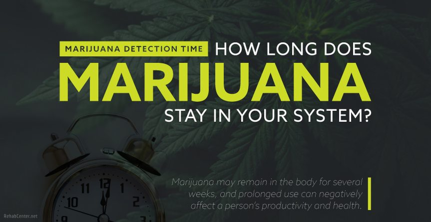 Marijuana Detection Time_Featured Image