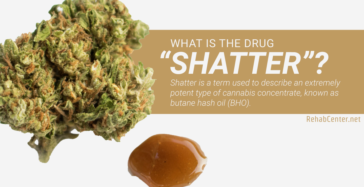 RehabCenter.net What Is The Drug _Shatter__Featured Image